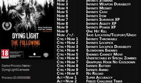 Dying Light: The Following – Enhanced Edition: Trainer (+27) [1.10.0] {FLiNG}